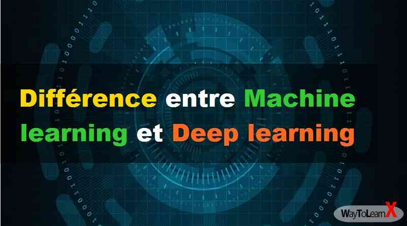 Différence entre Machine learning et Deep learning
