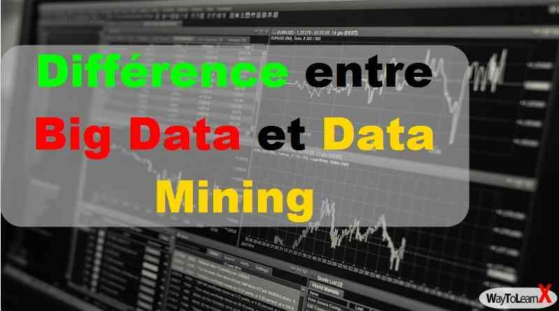 Différence entre Big Data et Data Mining