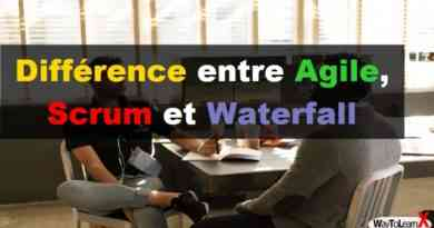 Différence entre Agile, Scrum et Waterfall
