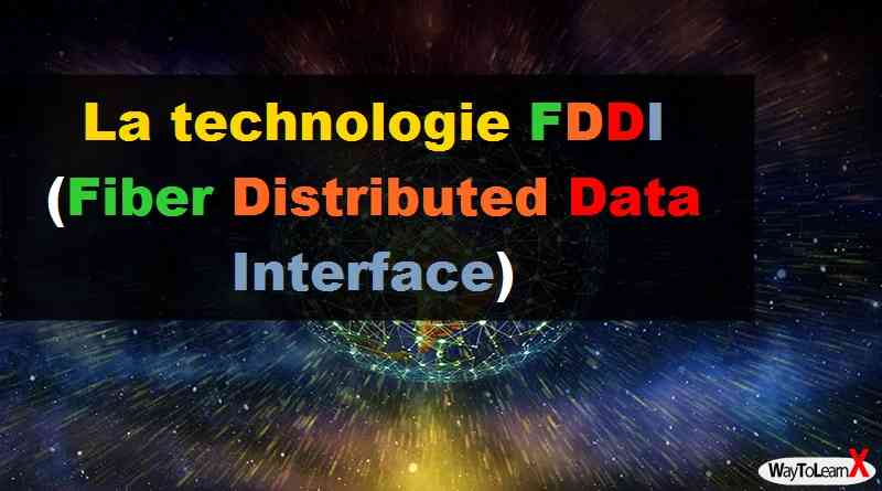 La technologie FDDI (Fiber Distributed Data Interface)