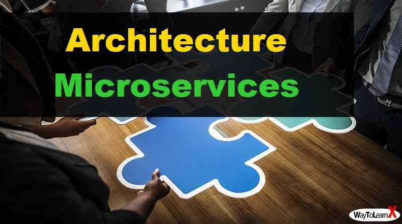 Architecture Microservices